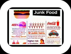 Eatingjunk foodon a regular basis can lead to an increased risk of obesity and chronic diseases like cardiovascular disease, type 2 diabetes, non-alcoholic fatty liver disease and some cancers. We know Australian's eat too muchjunk food. 35% of adults' daily energy intake (kilojoules) comes fromjunk food. Joint Supplements For Dogs, Ate Too Much, Liver Disease, Fatty Liver, Cardiovascular Disease, Product Label, Non Alcoholic, Junk Food, Diabetes