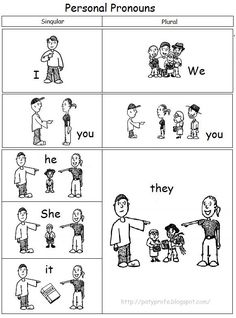 Risultati immagini per personal pronouns English Grammar For Kids, Learning English For Kids, Teaching English Grammar, English Worksheets For Kids, English Lessons For Kids, Kids English, Grammar Lessons, English Words, English Vocabulary