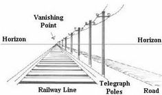 how to draw a bridge in perspective