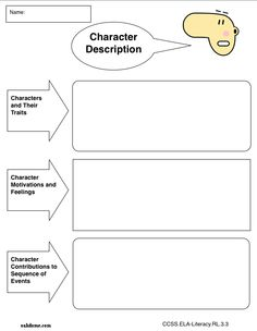 47 best graphic organizers images on pinterest graphic organizers reading comprehension and. Black Bedroom Furniture Sets. Home Design Ideas