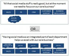 What's the best organizational structure for social media?