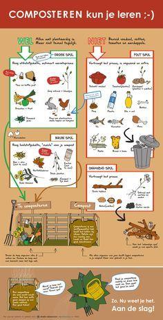 Missonice » Composteren kun je leren :-)