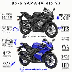 Top 5 Changes In The Yamaha Yamaha recently launched the BS 6 It gets a new engine and some new features. Yamaha R3, Yamaha Motorcycles, Ducati, Ktm Models, Ghost Rider Movie, Bike Stickers, Forged Pistons, Stand Down, Harley Davidson Street