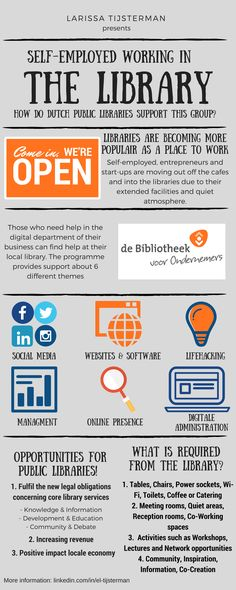Infograph about how and why Dutch public libaries should support the self-employed and small business owners who use the workspaces available in the library.