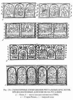 Схематичные изображения ритуальных браслетов для плясок на русалиях.