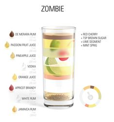 Zombie Drink