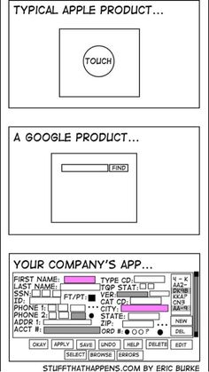 A typical Google/Apple product