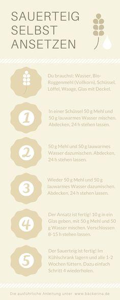 Sauerteig selbst ansetzen Infografik Sourdough self-setting infographic. Pizza Recipes, Bread Recipes, Pizza Dessert, Chicken Mozzarella Pasta, Kefir Benefits, Kefir Recipes, Dessert Aux Fruits, Healthy Fruits, Bread Rolls