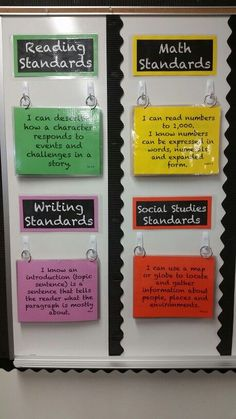 "I Can statement display, create with all reading and writing standards on flip rings and display in student center. Accountability, transparency, and can use for exit tickets! (""How was this standard addressed today?)"