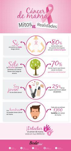 Mitos y realidades sobre el Cáncer de mama | bodatotal.com | mujer, salud, bienestar, women, breast cancer
