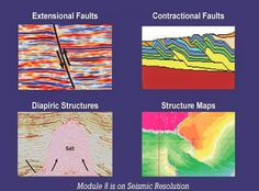 Seismic Interpretation basics | Geology IN