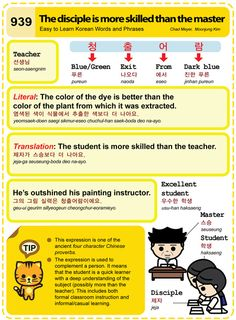 Easy to Learn Korean 939 - The disciple is more skilled than the master. Chad Meyer and Moon-Jung Kim EasytoLearnKorean.com An Illustrated Guide to Korean