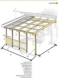 Bildresultat för kanalplast veranda