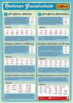 Einfache Terme und Gleichungen in Klasse 5 üben | clasa-6 ...