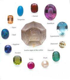 57ea99b6533 nomes de pedras preciosas e seus significados - Pesquisa Google Limpeza  Energetica
