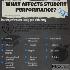 Stop blaming teachers! Many factors contribute to student success.