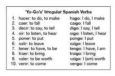 Yo-Go's Irregular Spanish Verbs