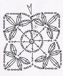 Lovely crochet square diagram.