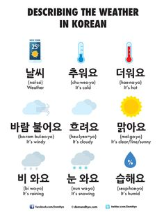 Study and learn basic Korean words with us in a fun way using graphics and comics. Also learn about Korean culture and places to visit. Korean Letters, Korean Alphabet, Korean Words Learning, Korean Language Learning, Facts About Korea, Language Study, German Language, Japanese Language, Spanish Language