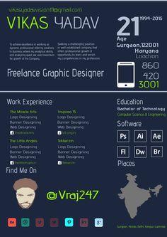 My Graphic Designer Resume