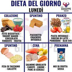 Conseils fitness en nutrition et en musculation. Tips Fitness, Fitness Nutrition, Biceps, Fett, Biscotti, Crackers, Muscle, Workout, Sport
