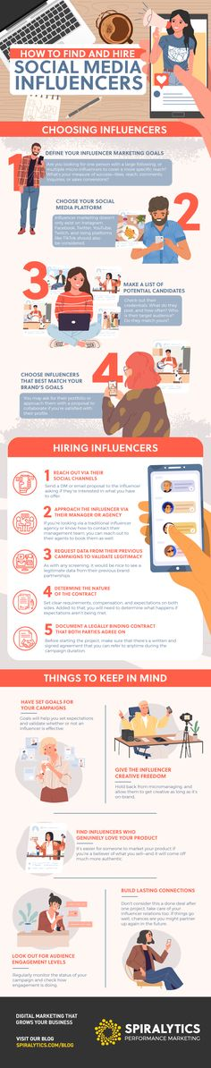 How to Find and Hire Social Media Influencers - Spiralytics Inc
