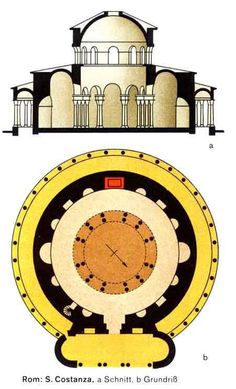 Mausoleum of Santa Costanza - central plan and elevation with dome - Ravenna, Italy - Early Christian era, circa 350AD