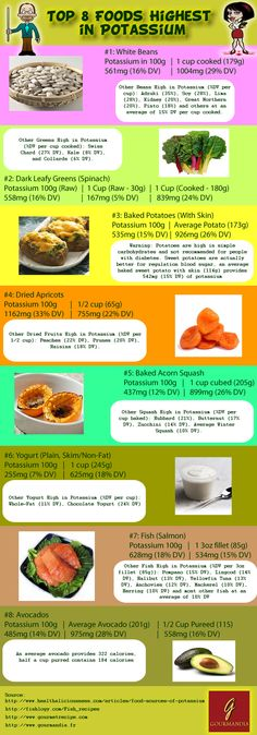 Potassium from natural food sources, like the ones listed  are considered safe and healthy.