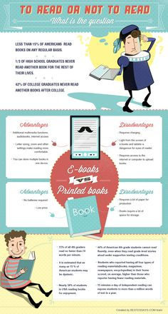 What are pros and cons of e-books and books? which are better? how many american students continuing to read books after graduation? You can find answers in this infographic.
