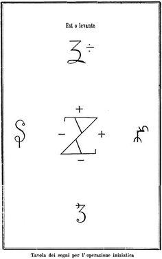 GIULIANO KREMMERZ - Cerca con Google Math Equations, Google