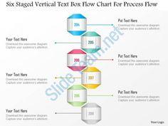 Designer  Chart  Graphic Design  Charts  Infographics