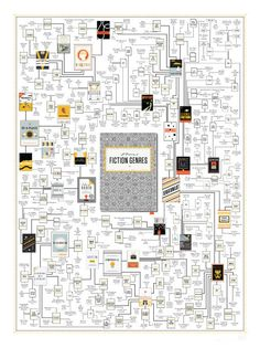 This giant poster shows the genres of fiction and the top books in all the genres. Super neat.