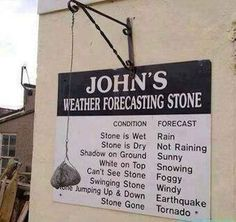 John's easy, do-it-yourself weather forecast.