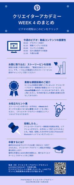 Japan, Learning, Studying, Teaching, Japanese, Onderwijs