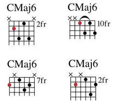 c major 6 jazz guitar voicings