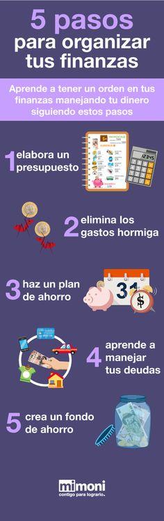 infografía4pasos
