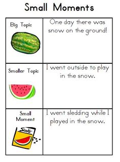 Teaching the difference between watermelon story and small moment