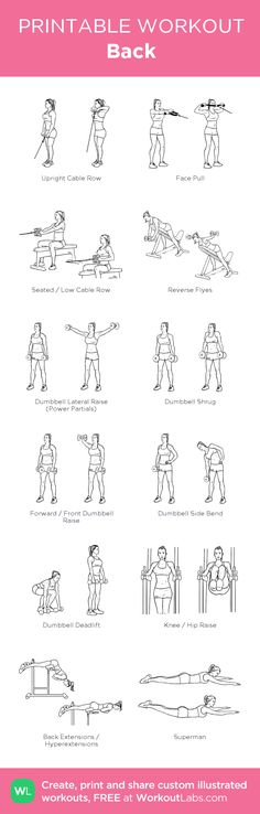 Back: my custom printable workout by @WorkoutLabs #workoutlabs #customworkout www.weightlostforwomen.com