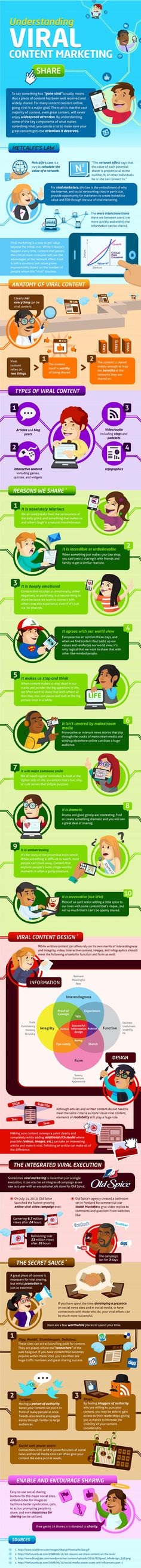 "So what is ""viral-worthy"" content, and how do you go about creating such content? The below infographic summarizes the key elements which contribute to content going viral and how you can potentially develop such a piece of content that will aid both you and your web presence significantly."