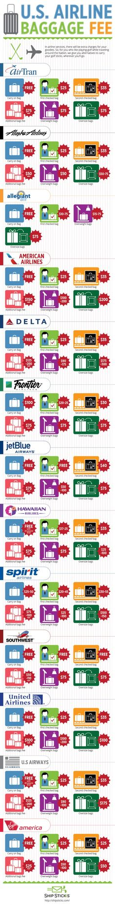 U.S. Airline Baggage Fees (Infographic) - ShipSticks travel