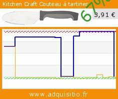 Kitchen Craft Couteau à tartiner (Cuisine). Réduction de 67%! Prix actuel 3,91 €, l'ancien prix était de 11,71 €. https://www.adquisitio.fr/kitchen-craft/couteau-tartiner