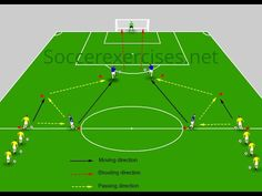 In the Duo passing and score a goal drill, we will bring you a new passing and score a goal drill, with this soccer exercise you improve the player's passing skills and scoring skills. Soccer Practice Drills, Football Coaching Drills, Soccer Training Drills, Football Workouts, Soccer Skills, College Soccer, Kids Soccer, Football Soccer, Alabama Football Funny