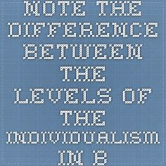 Note the difference between the levels of the individualism in Brazil vs US