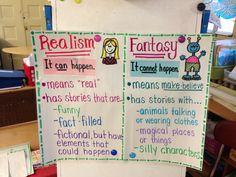 realism and fantasy anchor chart