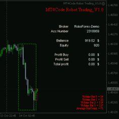 MT4Code Robot Trading