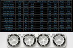 Wheels Setting for best result #TAMIYA #TAMIYA_Indonesia #TAMIYA_Jakarta #JKT4WD #mini4wd