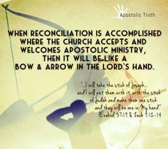 #ApostolicReformation #ApostolicTruth #HarvesterReformationalChurch