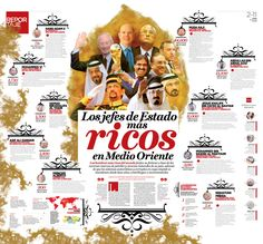 The wealthiest chiefs of state in the Middle East, Infographic by Celso Juarez  | Periodico Síntesis