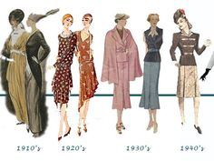 Find yourself continuously questioning the latest fashion trends? Then find out which fashion decade you truly belong in!