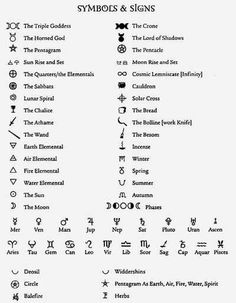 Wiccan Symbols or Glyphs; potential finger tattoos. Description from pinterest.com. I searched for this on bing.com/images